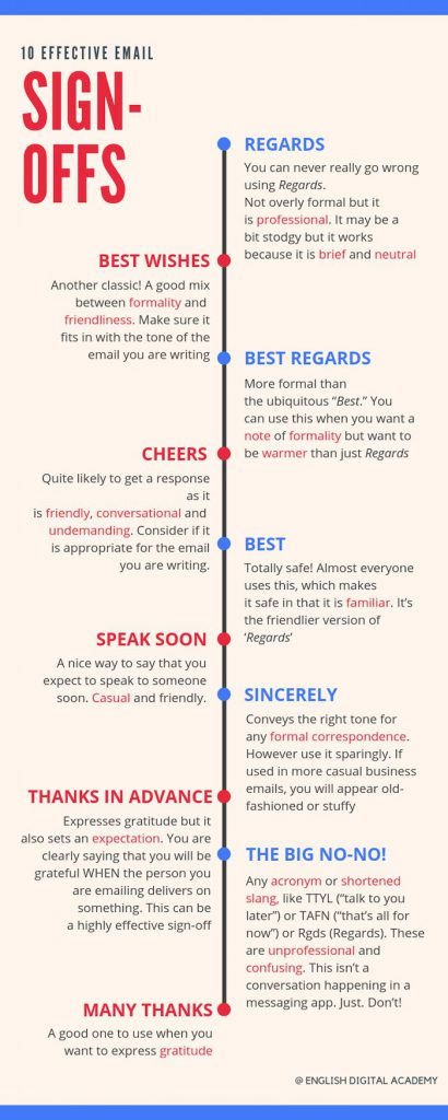 10 effective email sign offs