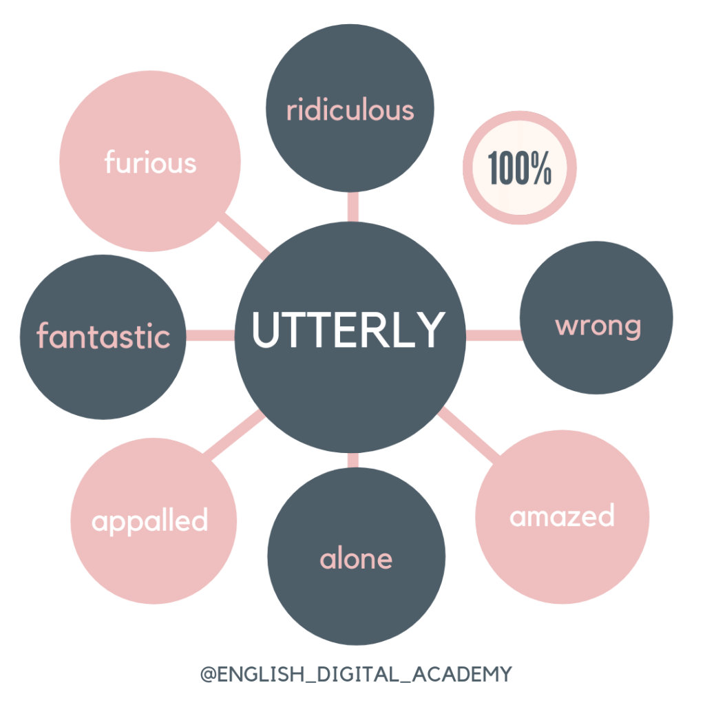 Collocations with utterly