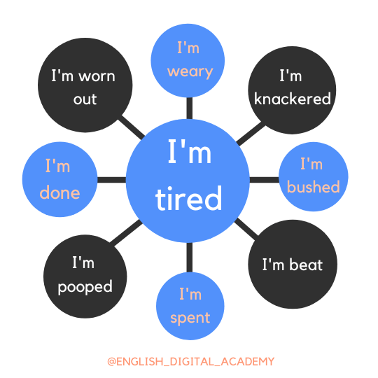 ways to say very tired