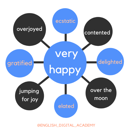 ways to say very happy