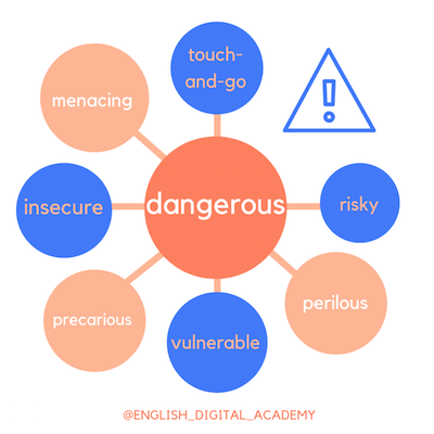 Synonyms for dangerous